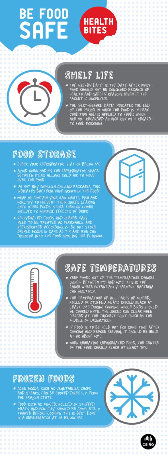 سلامة الغذاء